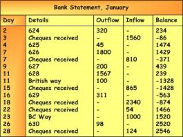 BANK STATEMENT1